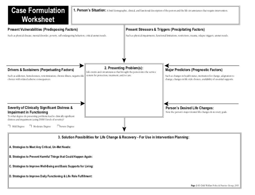 Case Formulation Worksheet 2018-12-08